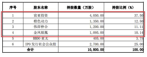 """""""网红直播第一股""""估值才60亿?映客也上演了""""借钱给别人收购自己"""" - 木买蚂蚁 - hfzhangping的博客"""