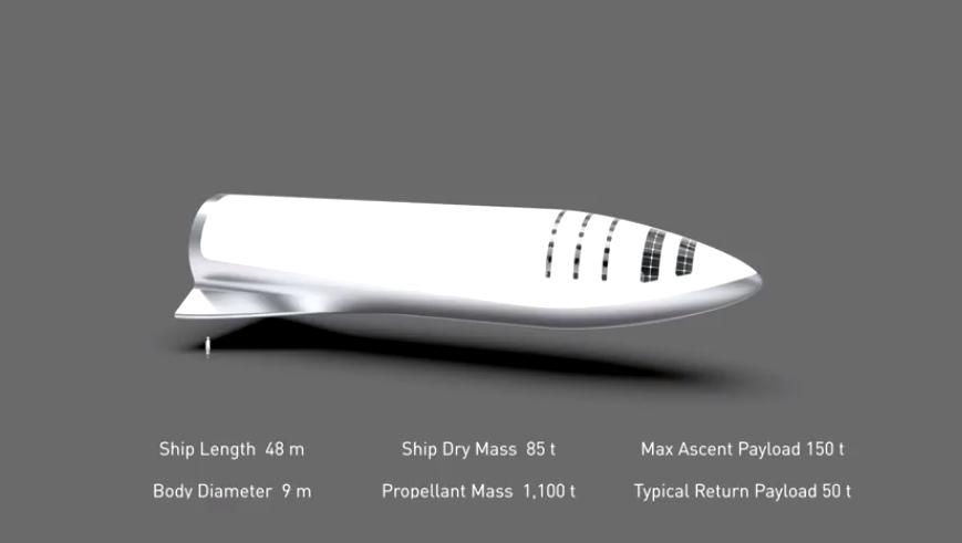 BFR超�火箭