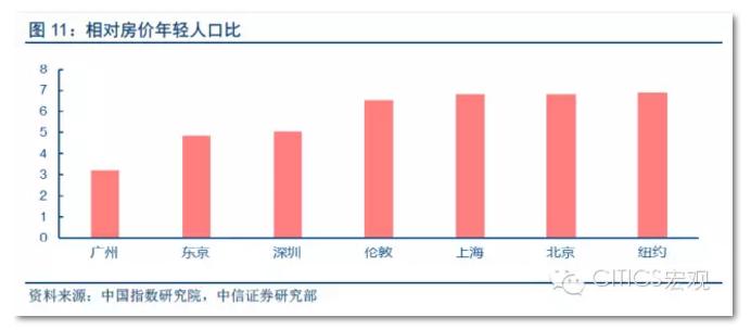 一线城市人口排名_多个城市再爆 抢人大战 ,南京如何夺得先机
