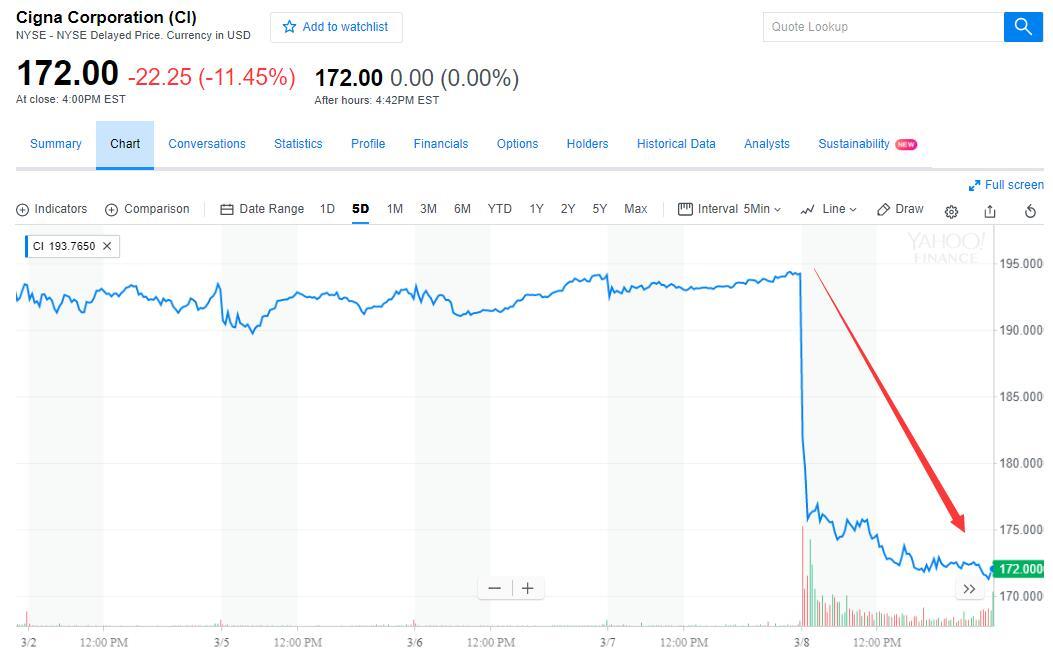 北京pk10怎么下载:亚马逊遭遇拦路虎!美国医药界670亿美元大并购浮出水面