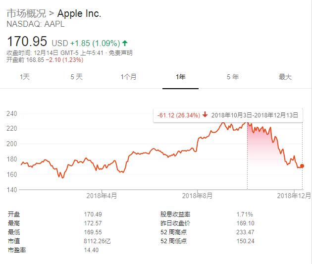 iPhone卖不出去了?郭明錤:明年一季度iPhone出货
