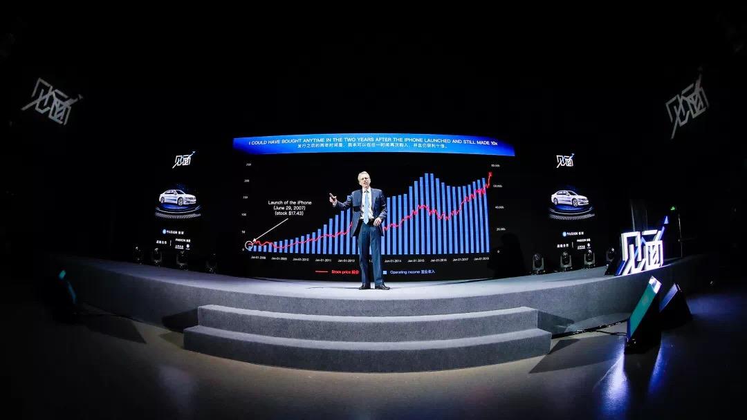 Buffett & Munger's Secret of Value Investment