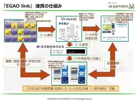 人手不够机器来凑 日本疗养院大规模引入自动化技术