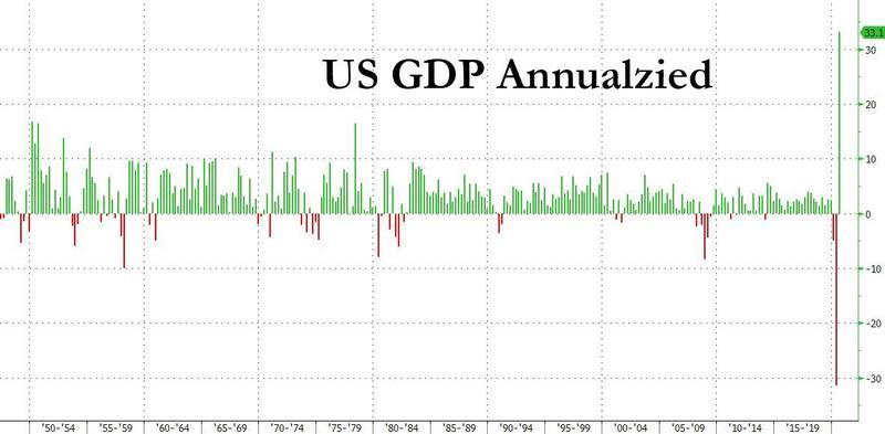 2019年美国gdp是多少_美国与中国gdp