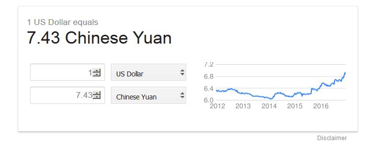 人民幣跳貶到7.4?系統錯誤?但確有交易(圖)