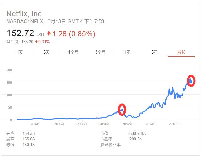 """大佬也是凡人:大名鼎鼎的""""华尔街狼王""""如何与40亿美元擦肩而过 - 木买蚂蚁 - hfzhangping的博客"""