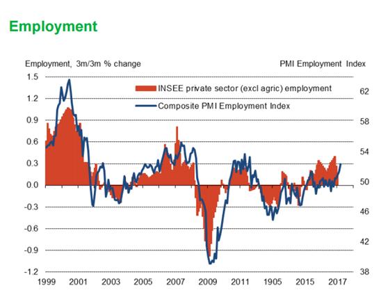 复苏强劲!欧元区3月PMI创六年新高