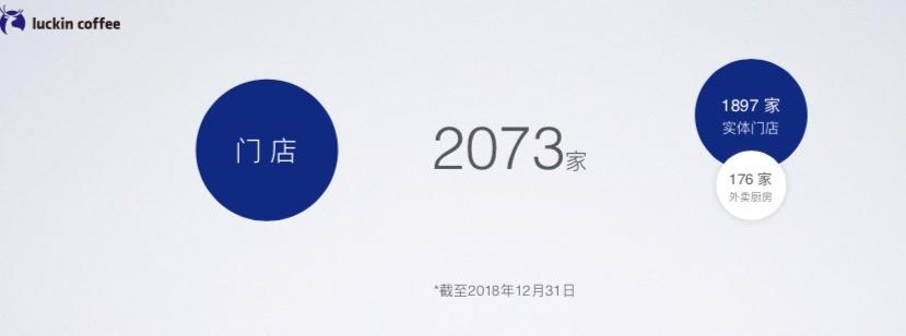 杨飞:用适度补贴,获取这一年的市场规模和速度,是非常值得的。