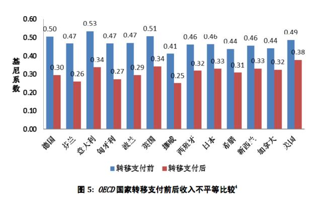 """诺奖得主的""""肺腑之言"""":收入分配不均与""""食利""""阶级在吞噬经济-少年中国评论"""