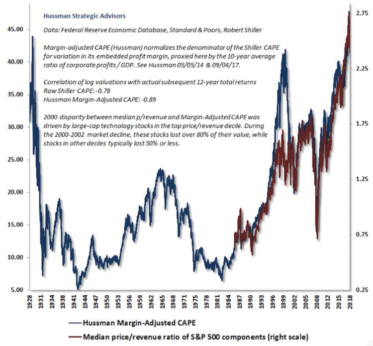北京赛车pk10正规网址:美股最悲观空头:标普可能深跌60%,回到1997年水平
