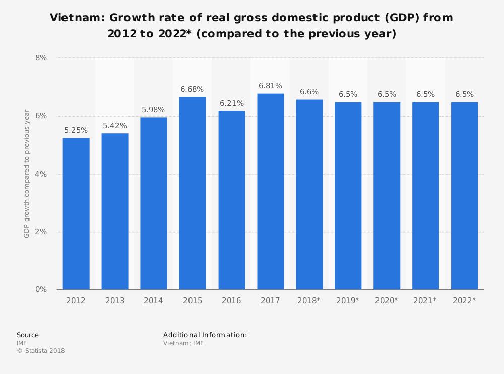 2019年墨西哥经济_2019年巴西经济增长率将达2.4%,阿根廷和墨西哥经济前景堪忧-经济...