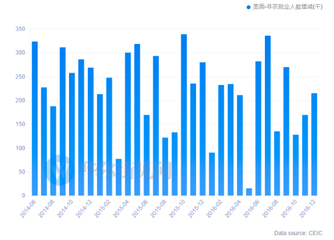 19年下半年经济_...色 1904丨经济触底企稳,有色金属行业景气度回升