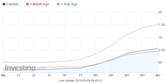 德银反弹提振欧股 伊朗态度缓和带动布油上涨近2%