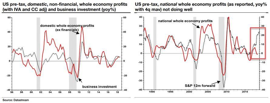 Edwards表示,上述对比都是针对税前利润,而即便统计税后利润,NIA标准计算出来的数据同样远低于股市统计标准得到的数据。