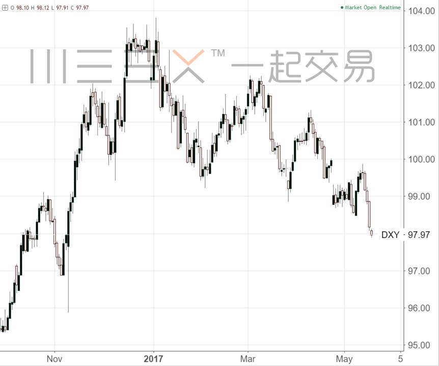 人民币对美元汇率分析|人民币对美元走势5月17号最新动态