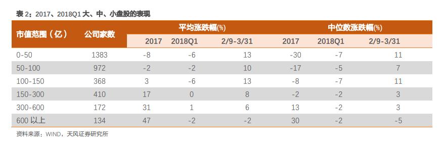 澳门网上赌博大全:天风策略:未来牛股将更多诞生在中盘成长股中