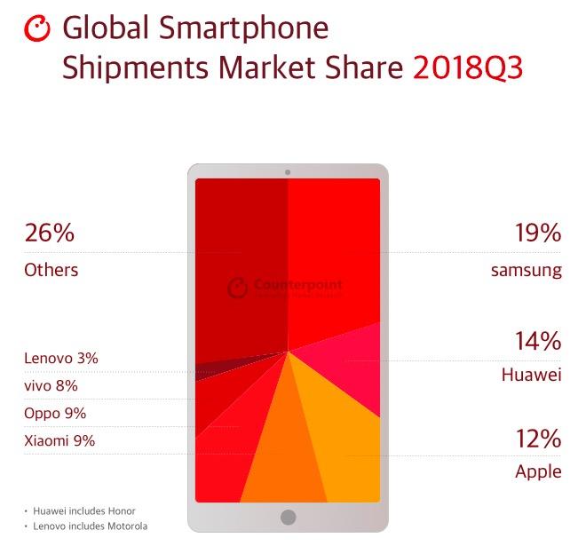 凤凰平台图片:你好,手机寡头时代