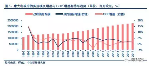 gdp通胀_维持利率在1 不变 上调下半年通胀 GDP预期(3)