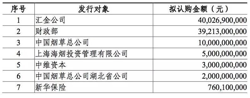 1000亿元!农行拟推出A股史上最大规模定增融资 - 木买蚂蚁 - hfzhangping的博客