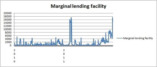 Hsbc forex margin trading