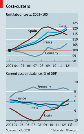 中国历年财政赤字占gdp比重图_图3 2003 2007年中央财政赤字占GDP比重趋势