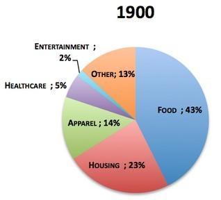 现在男女比例_现在农民占人口的比例