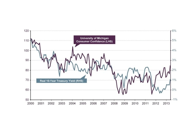 "Guggenheim Partners:美国国债是一个""庞式市场"""
